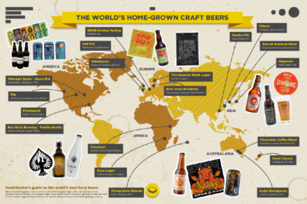 Craft beers from around the world